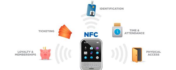 Diferentes usos de la tecnología NFC, más allá de los pagos