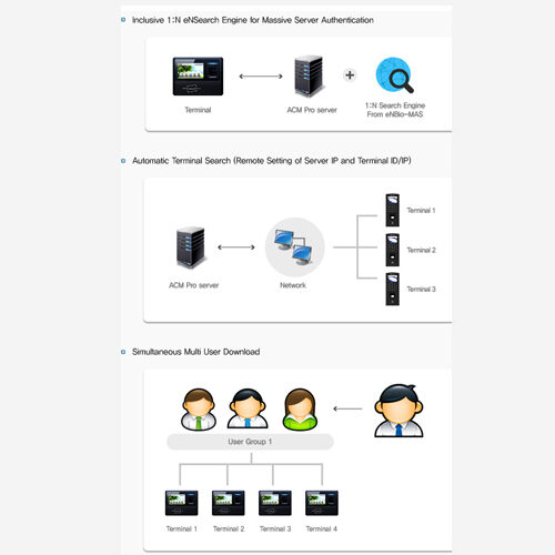 software access manager pro