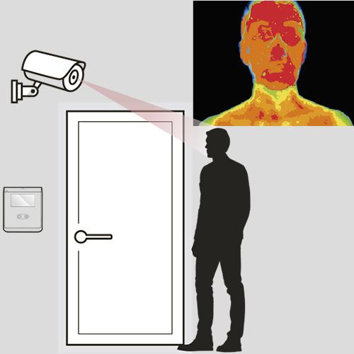 control de acceso facial y temperatura corporal_kimaldi