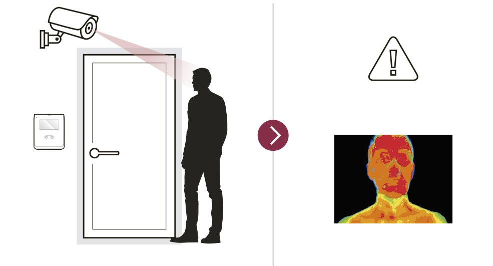 control de termperatura corporal en control de acceso